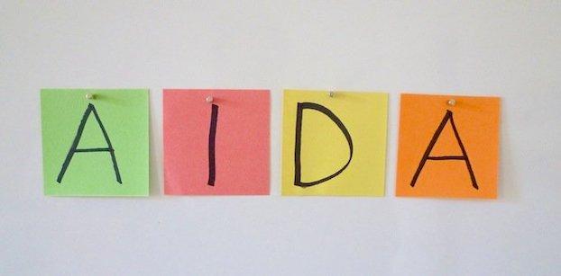 Abkürzung AIDA vom AIDA Modell aus der Werbewirkungsforschung